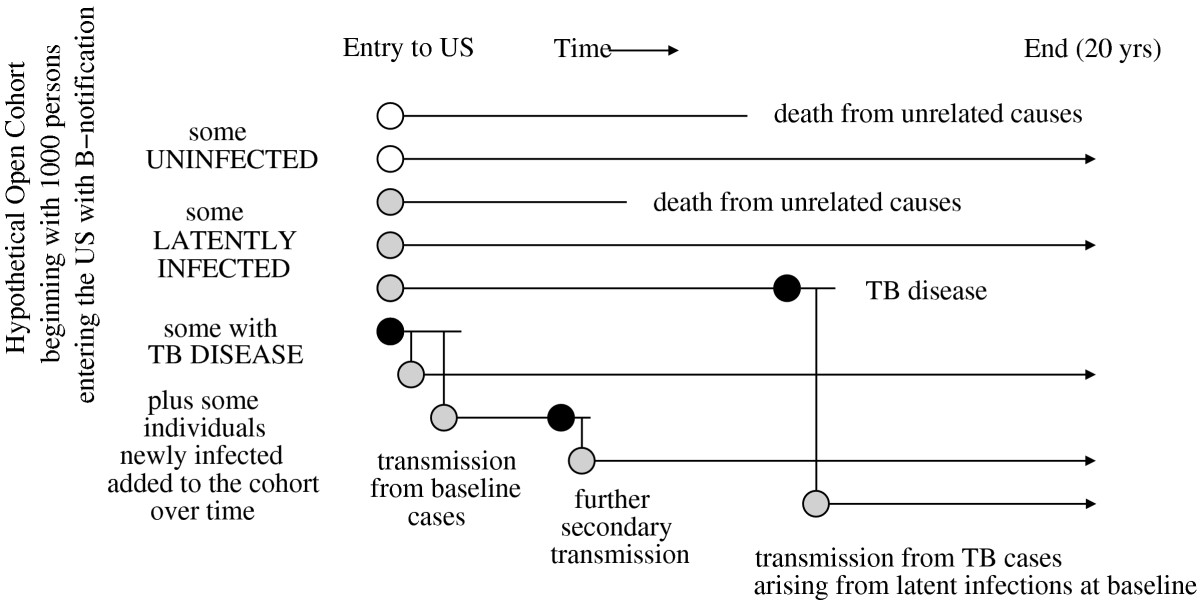 https://static-content.springer.com/image/art%3A10.1186%2F1471-2458-6-157/MediaObjects/12889_2005_Article_454_Fig1_HTML.jpg