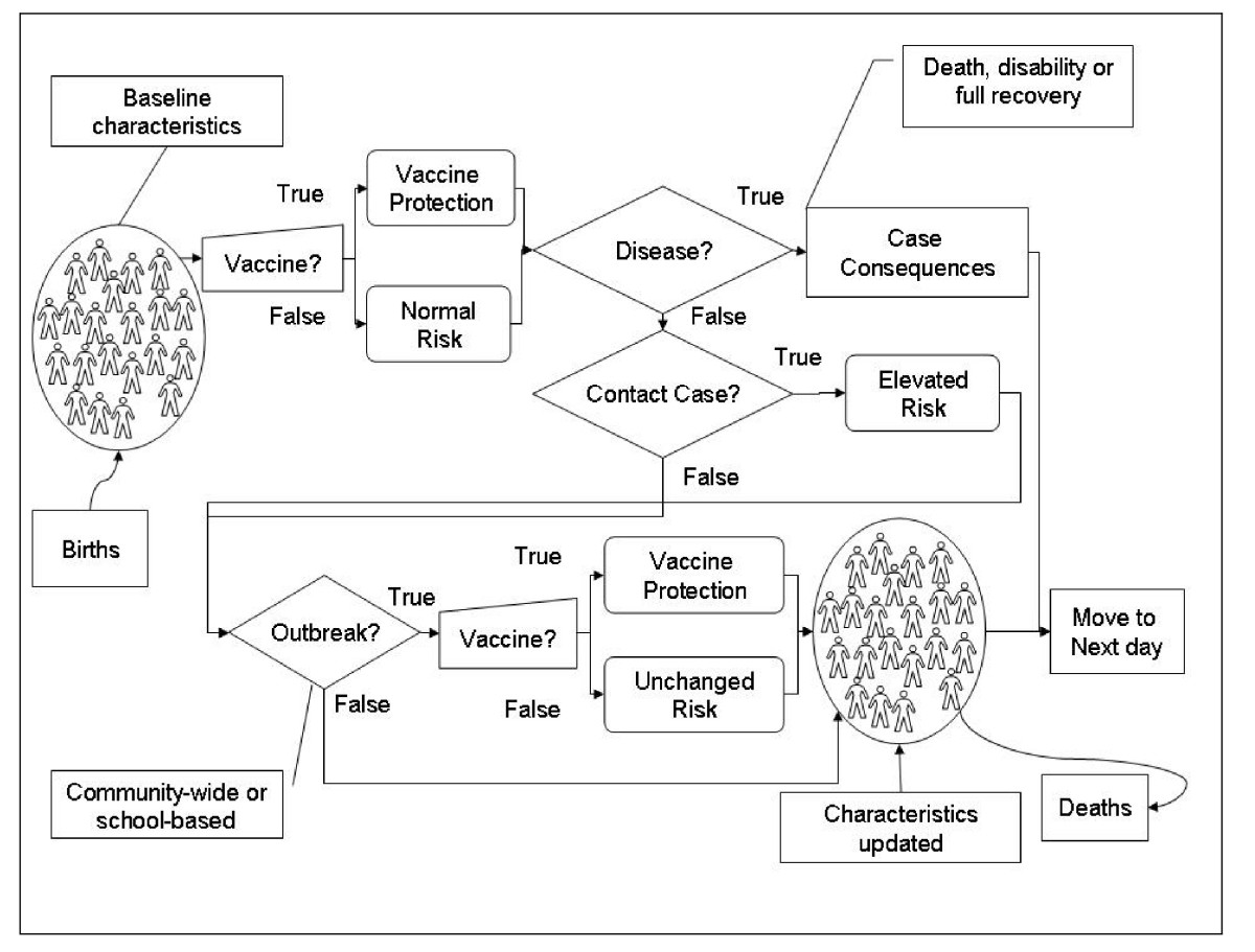 https://static-content.springer.com/image/art%3A10.1186%2F1471-2458-7-130/MediaObjects/12889_2006_Article_741_Fig1_HTML.jpg