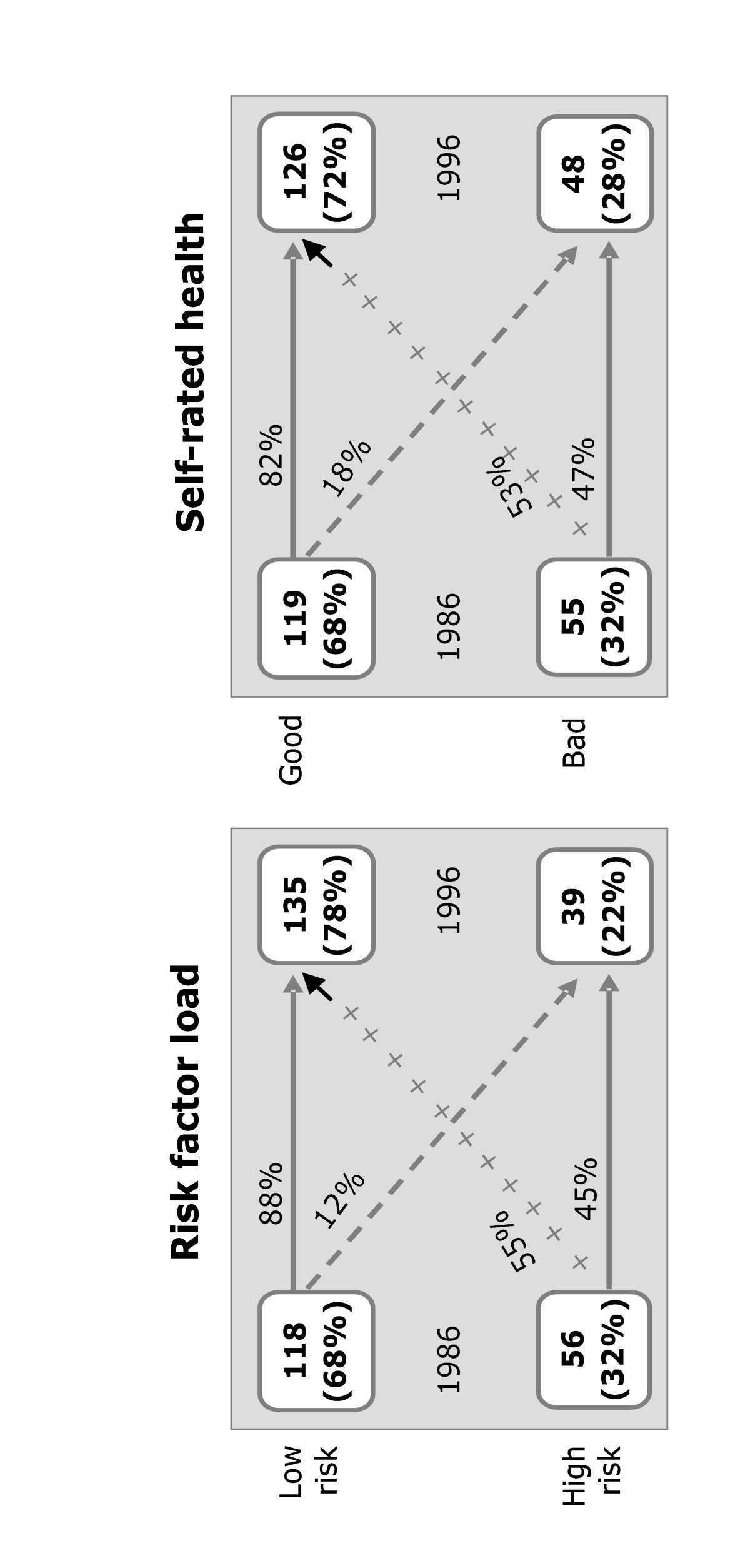 https://static-content.springer.com/image/art%3A10.1186%2F1471-2458-7-190/MediaObjects/12889_2006_Article_801_Fig2_HTML.jpg