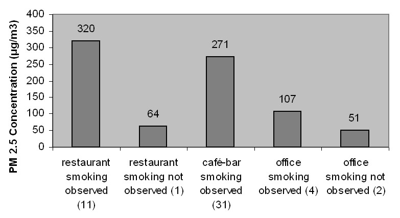 https://static-content.springer.com/image/art%3A10.1186%2F1471-2458-7-302/MediaObjects/12889_2006_Article_913_Fig1_HTML.jpg