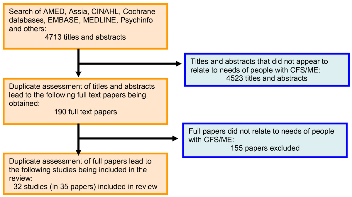 https://static-content.springer.com/image/art%3A10.1186%2F1471-2458-9-458/MediaObjects/12889_2009_Article_1861_Fig1_HTML.jpg