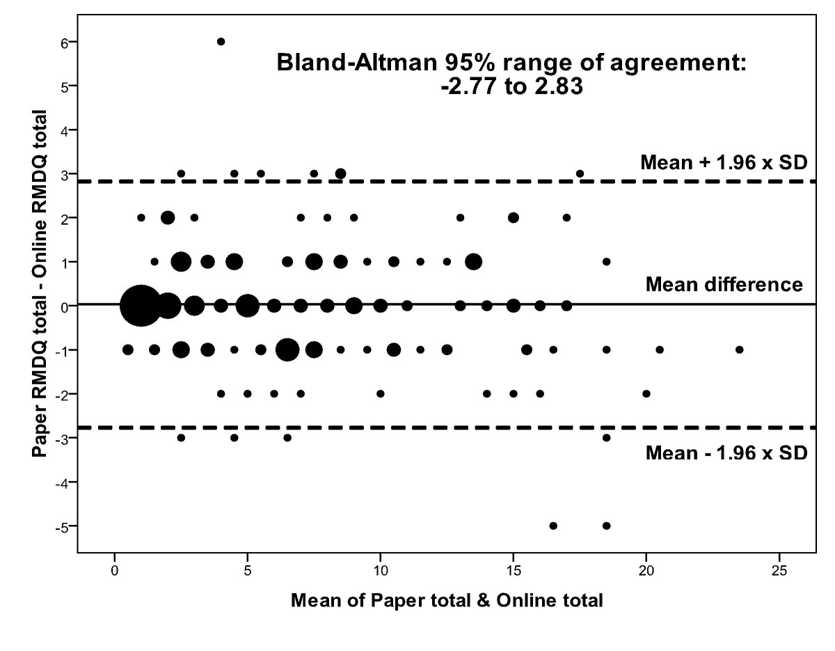 https://static-content.springer.com/image/art%3A10.1186%2F1471-2474-11-113/MediaObjects/12891_2009_Article_859_Fig1_HTML.jpg