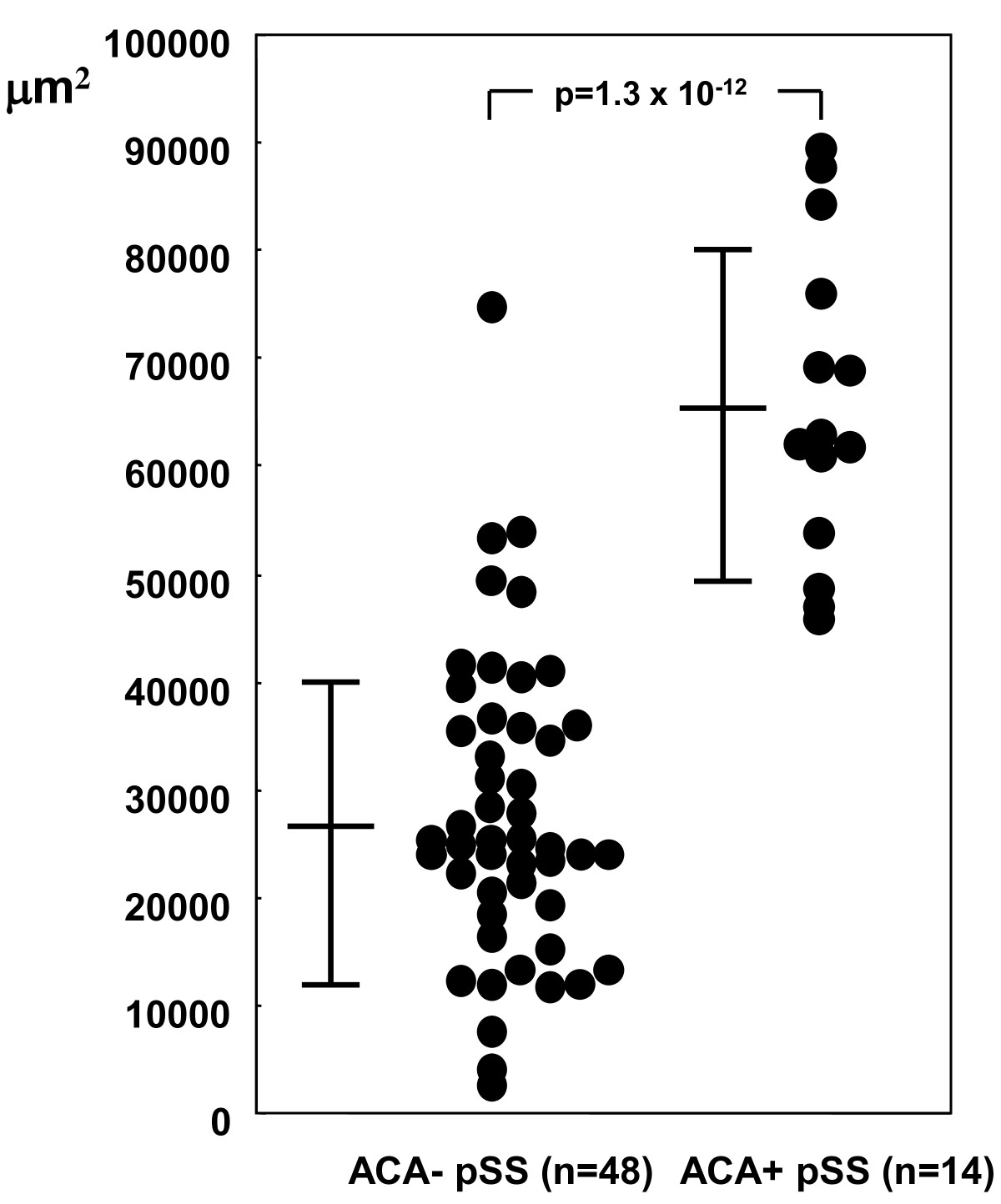 https://static-content.springer.com/image/art%3A10.1186%2F1471-2474-11-140/MediaObjects/12891_2010_Article_886_Fig2_HTML.jpg