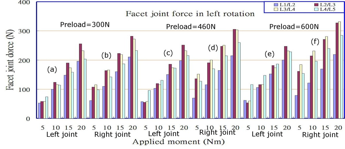 https://static-content.springer.com/image/art%3A10.1186%2F1471-2474-11-151/MediaObjects/12891_2009_Article_897_Fig7_HTML.jpg