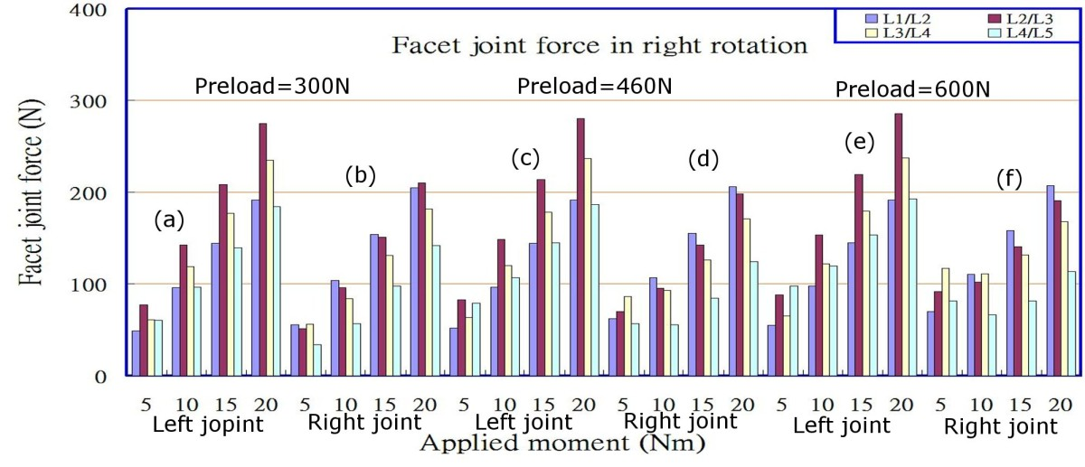 https://static-content.springer.com/image/art%3A10.1186%2F1471-2474-11-151/MediaObjects/12891_2009_Article_897_Fig8_HTML.jpg