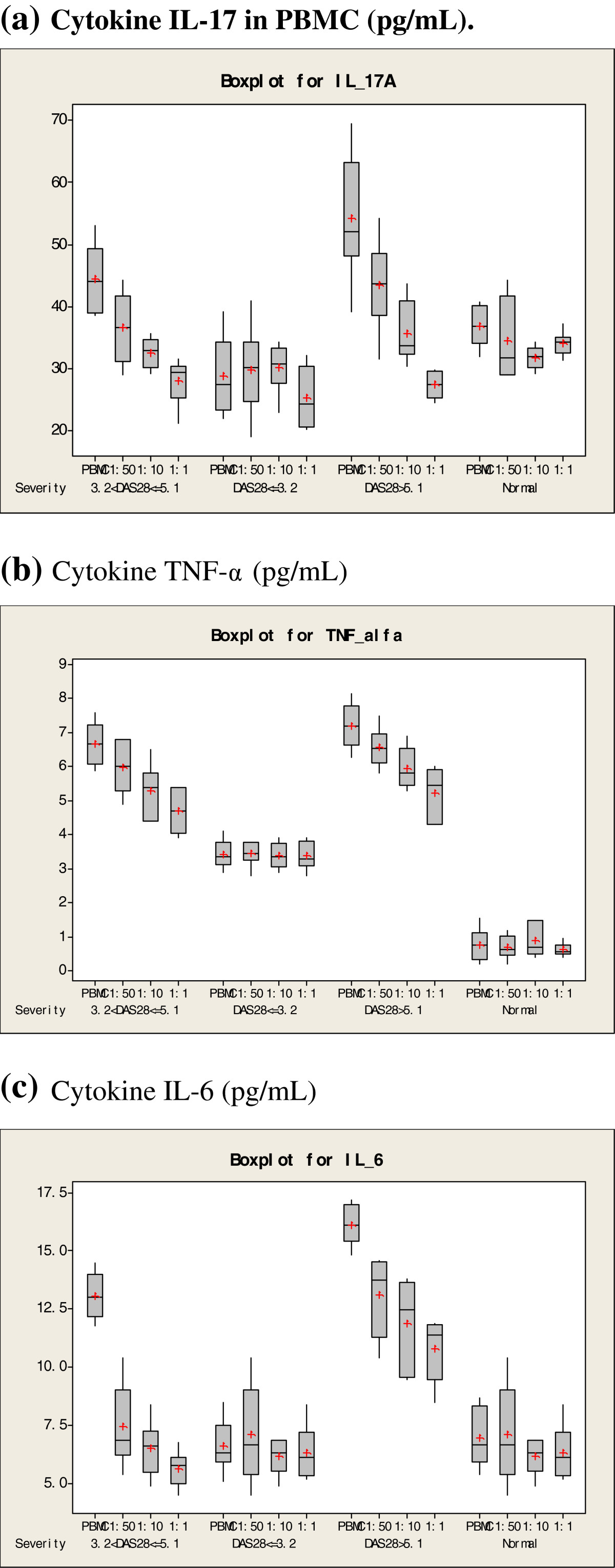 https://static-content.springer.com/image/art%3A10.1186%2F1471-2474-13-249/MediaObjects/12891_2011_Article_1571_Fig3_HTML.jpg