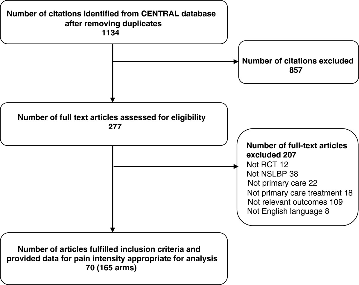 https://static-content.springer.com/image/art%3A10.1186%2F1471-2474-15-68/MediaObjects/12891_2013_Article_2051_Fig1_HTML.jpg