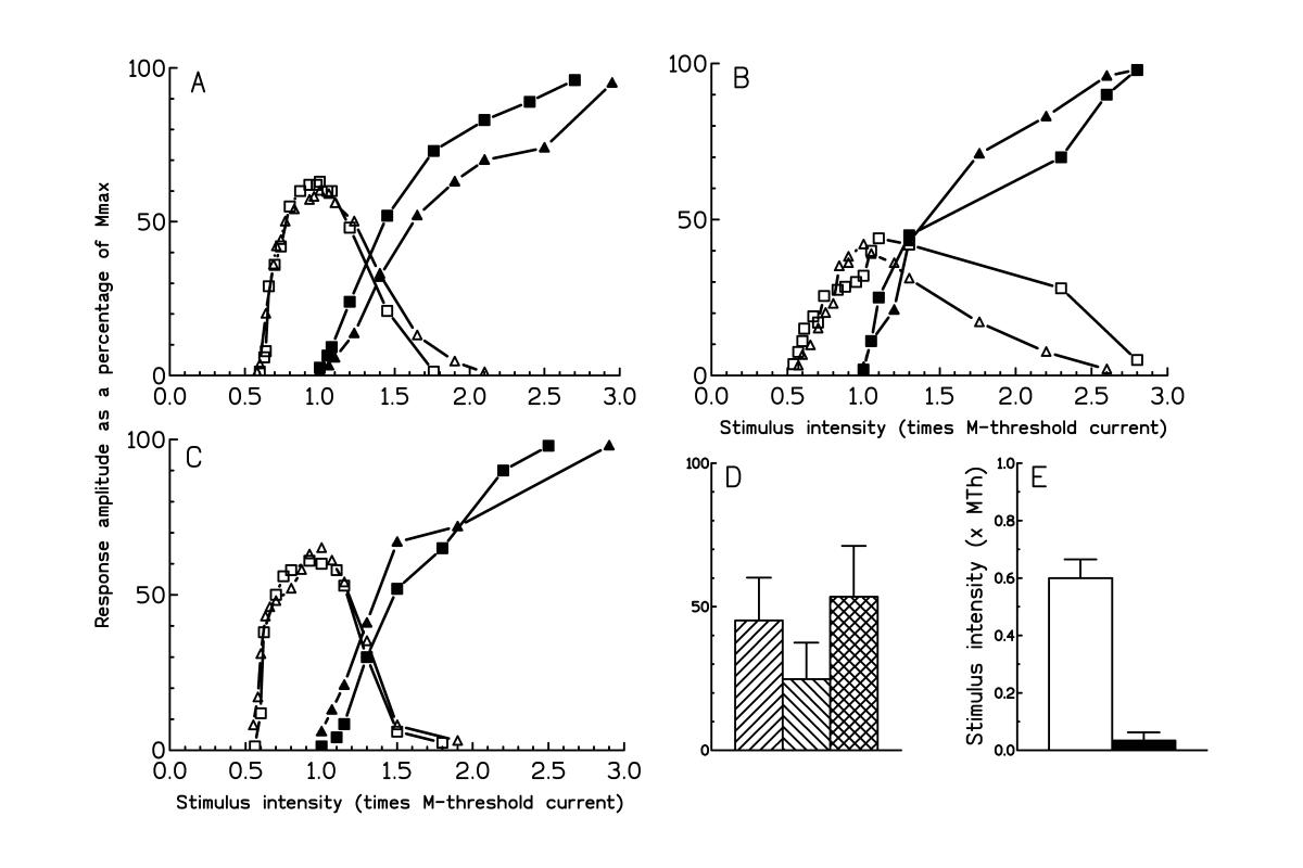 https://static-content.springer.com/image/art%3A10.1186%2F1471-2474-2-4/MediaObjects/12891_2001_Article_5_Fig2_HTML.jpg