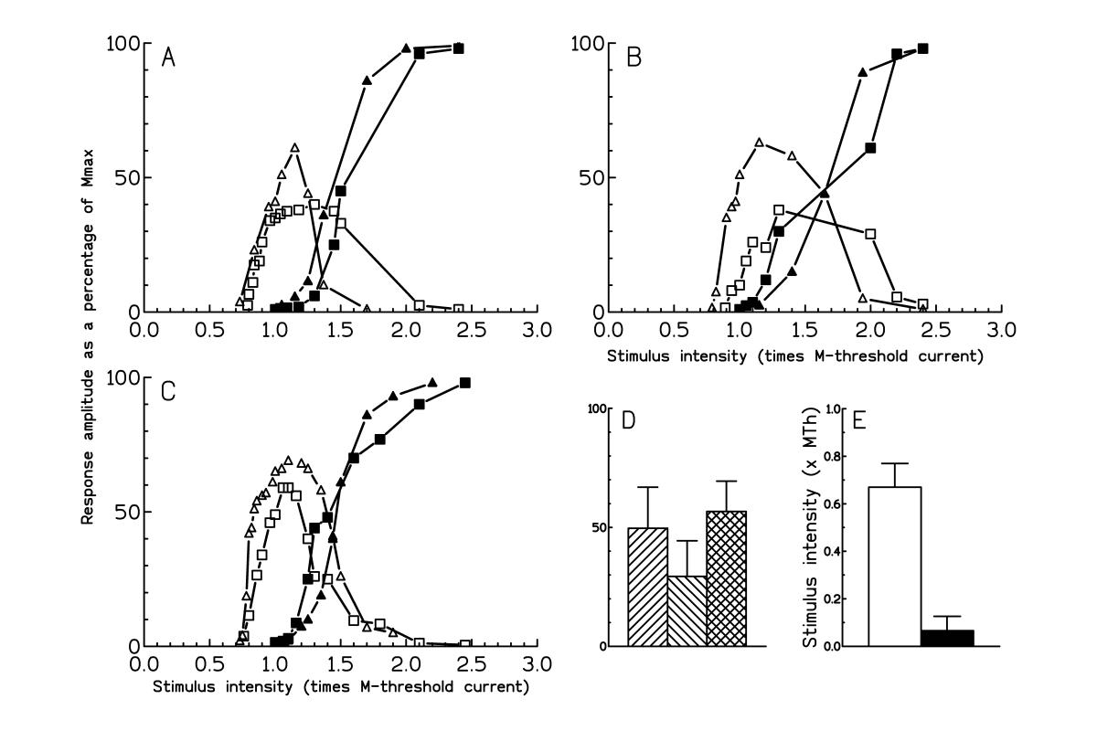 https://static-content.springer.com/image/art%3A10.1186%2F1471-2474-2-4/MediaObjects/12891_2001_Article_5_Fig3_HTML.jpg