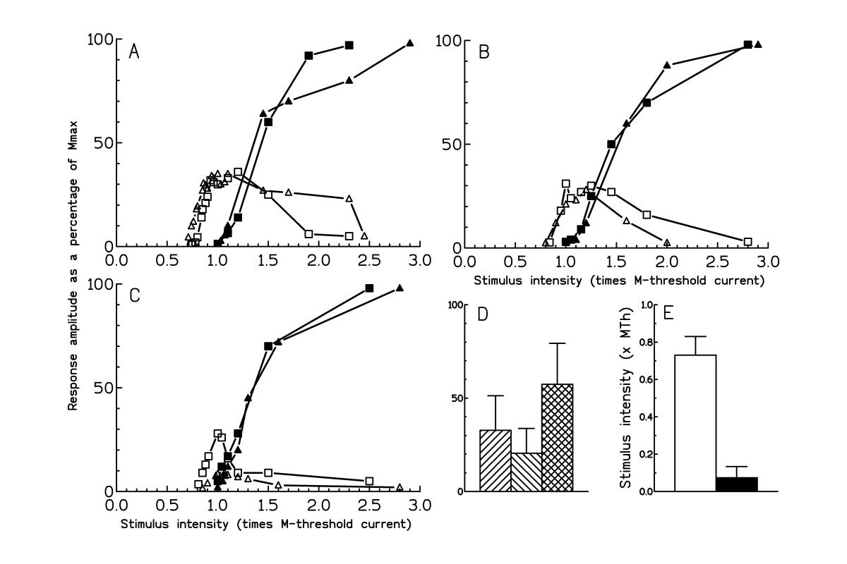 https://static-content.springer.com/image/art%3A10.1186%2F1471-2474-2-4/MediaObjects/12891_2001_Article_5_Fig4_HTML.jpg