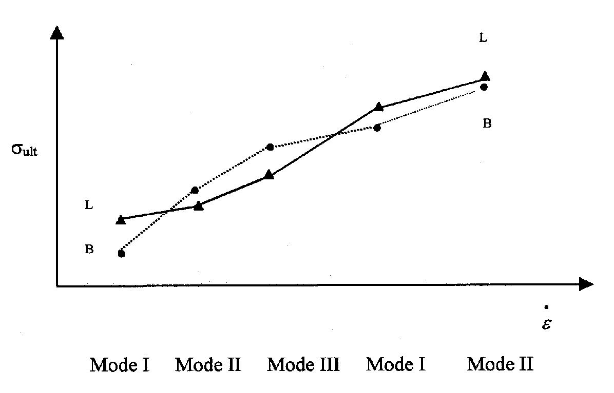 https://static-content.springer.com/image/art%3A10.1186%2F1471-2474-3-3/MediaObjects/12891_2001_Article_14_Fig8_HTML.jpg