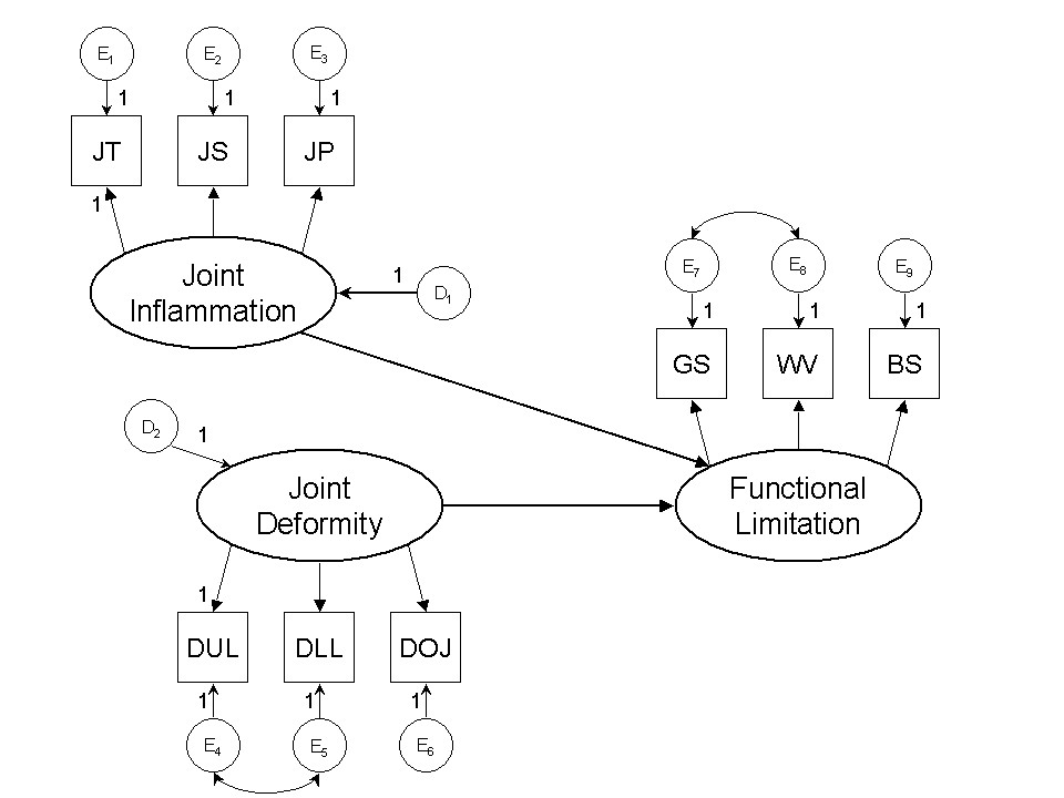 https://static-content.springer.com/image/art%3A10.1186%2F1471-2474-6-16/MediaObjects/12891_2004_Article_129_Fig1_HTML.jpg