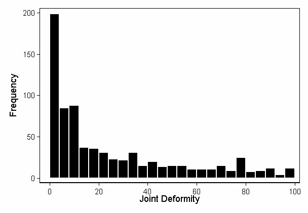 https://static-content.springer.com/image/art%3A10.1186%2F1471-2474-6-16/MediaObjects/12891_2004_Article_129_Fig3_HTML.jpg