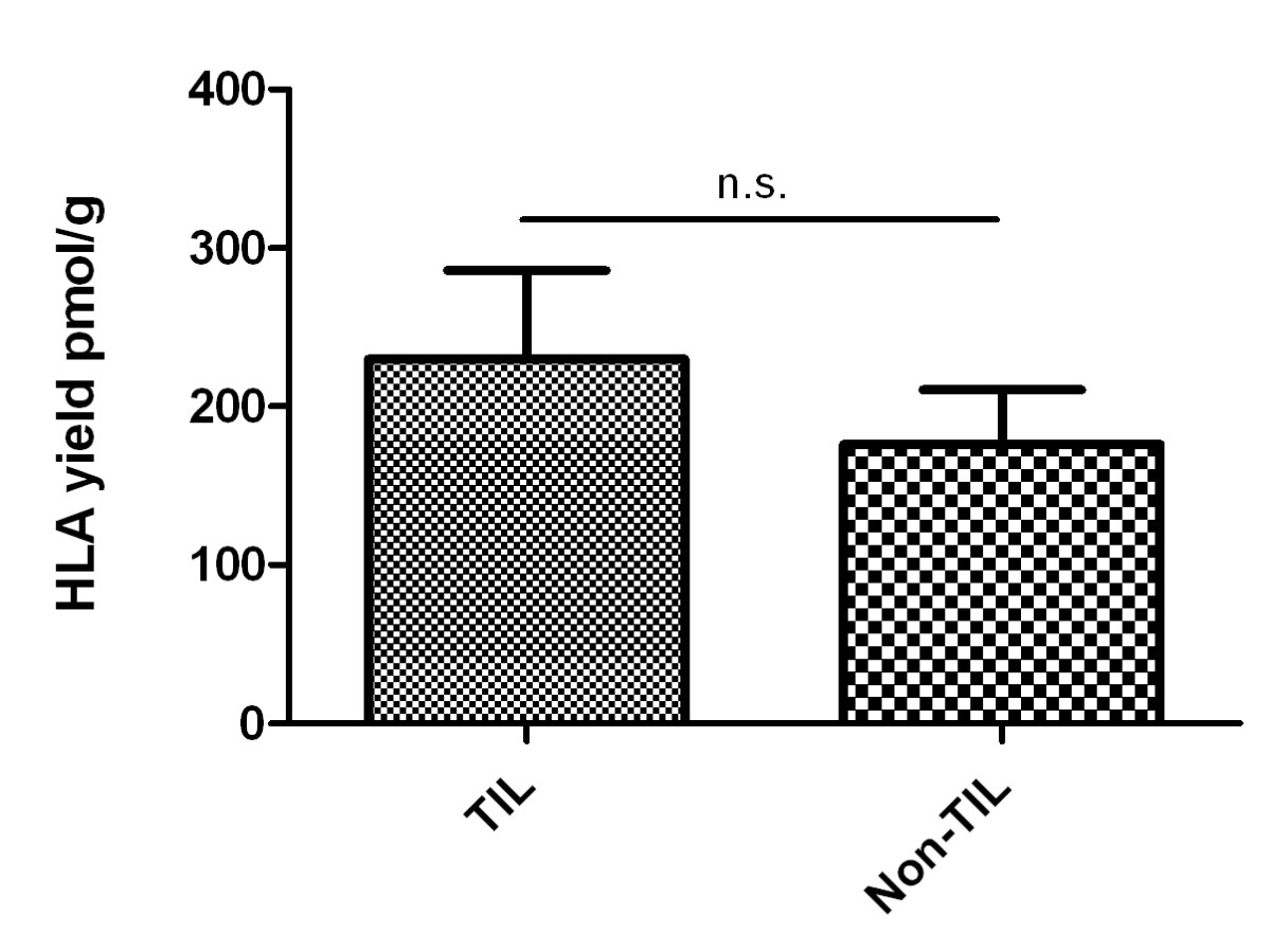 https://static-content.springer.com/image/art%3A10.1186%2F1471-2490-11-1/MediaObjects/12894_2010_Article_169_Fig2_HTML.jpg