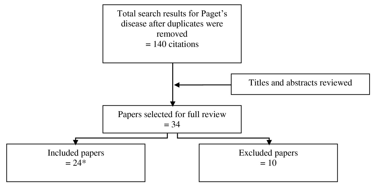 https://static-content.springer.com/image/art%3A10.1186%2F1471-5945-11-13/MediaObjects/12895_2011_Article_117_Fig1_HTML.jpg