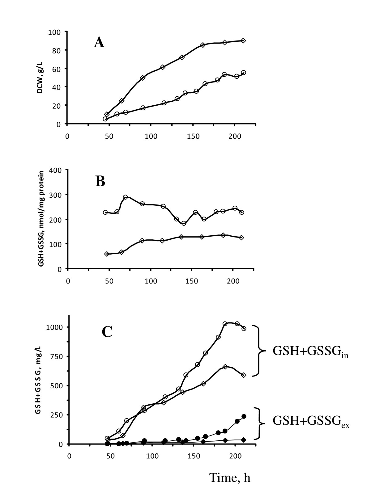 https://static-content.springer.com/image/art%3A10.1186%2F1472-6750-11-8/MediaObjects/12896_2010_Article_568_Fig6_HTML.jpg