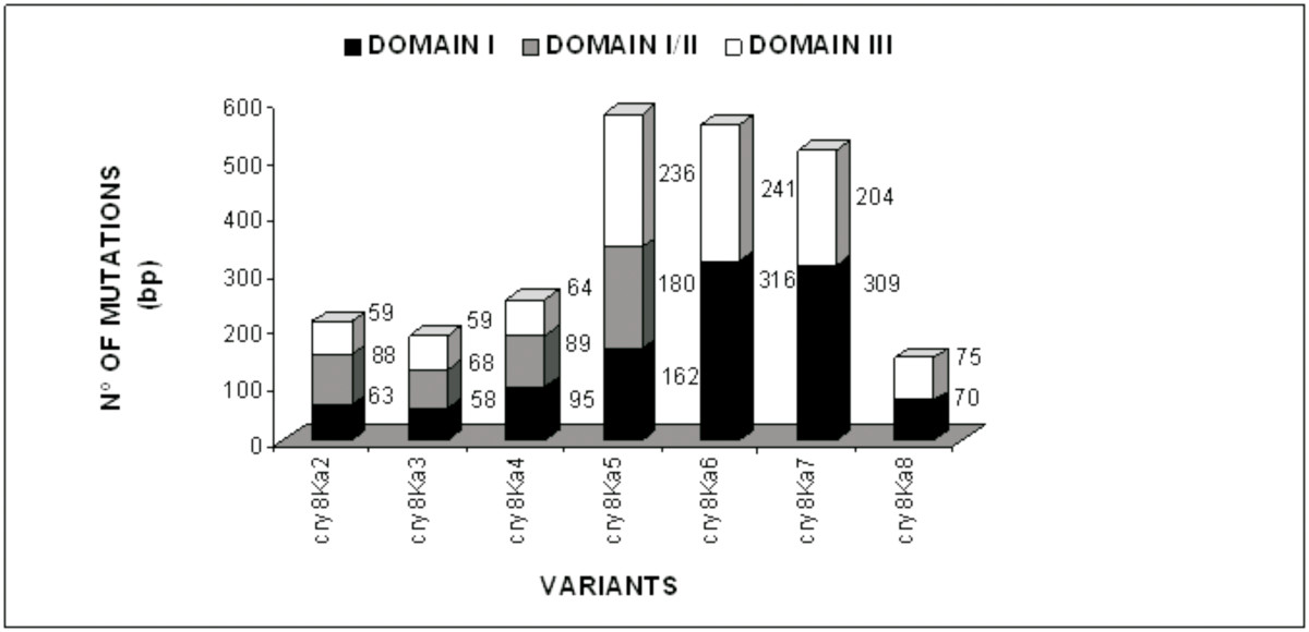 https://static-content.springer.com/image/art%3A10.1186%2F1472-6750-11-85/MediaObjects/12896_2011_Article_644_Fig5_HTML.jpg