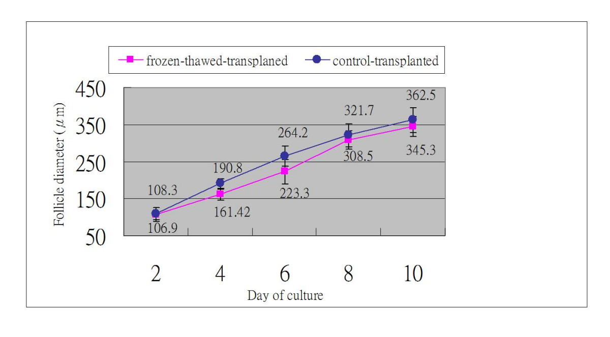 https://static-content.springer.com/image/art%3A10.1186%2F1472-6750-8-38/MediaObjects/12896_2007_Article_307_Fig4_HTML.jpg