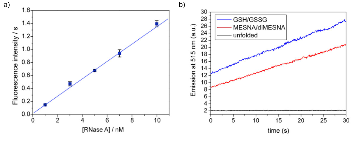 https://static-content.springer.com/image/art%3A10.1186%2F1472-6750-8-76/MediaObjects/12896_2008_Article_345_Fig3_HTML.jpg