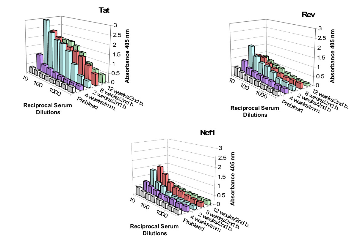 https://static-content.springer.com/image/art%3A10.1186%2F1472-6750-8-9/MediaObjects/12896_2007_Article_278_Fig8_HTML.jpg