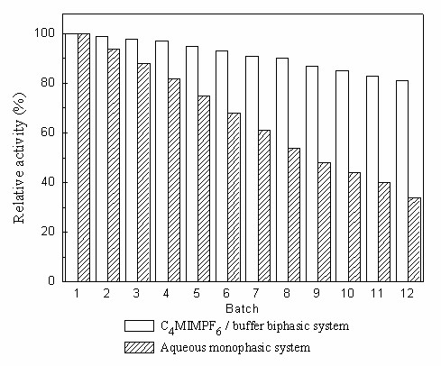 https://static-content.springer.com/image/art%3A10.1186%2F1472-6750-9-90/MediaObjects/12896_2009_Article_456_Fig12_HTML.jpg