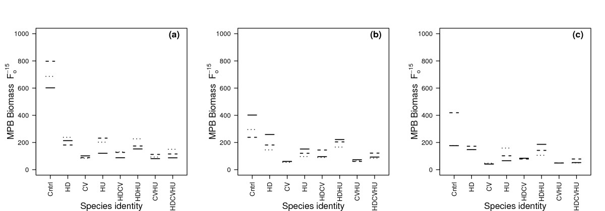 https://static-content.springer.com/image/art%3A10.1186%2F1472-6785-11-7/MediaObjects/12898_2010_Article_166_Fig3_HTML.jpg