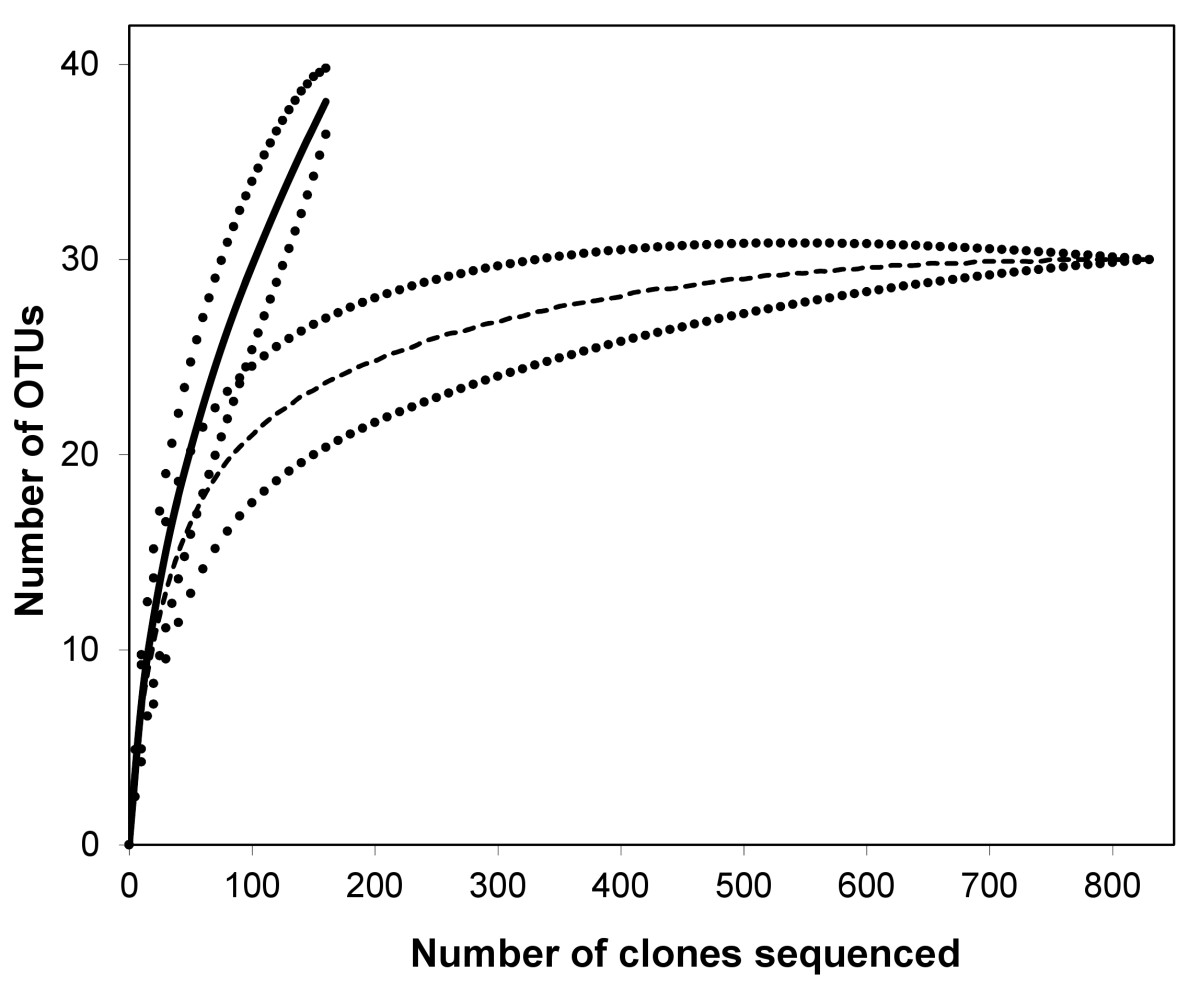 https://static-content.springer.com/image/art%3A10.1186%2F1472-6785-13-11/MediaObjects/12898_2012_Article_238_Fig1_HTML.jpg