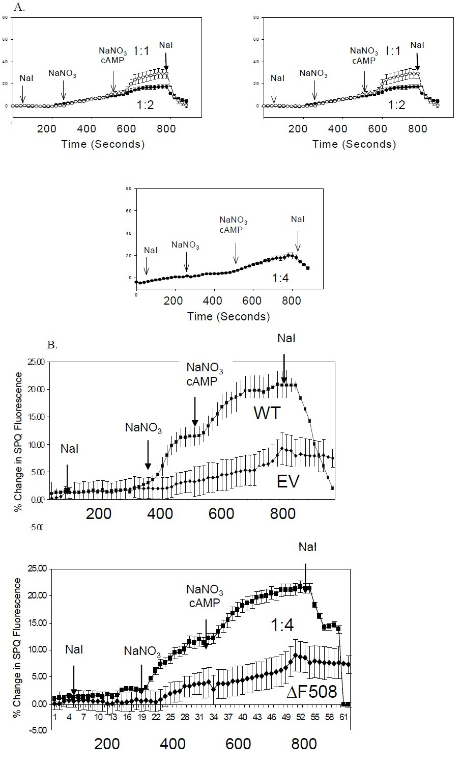 https://static-content.springer.com/image/art%3A10.1186%2F1472-6793-12-12/MediaObjects/12899_2012_Article_196_Fig3_HTML.jpg