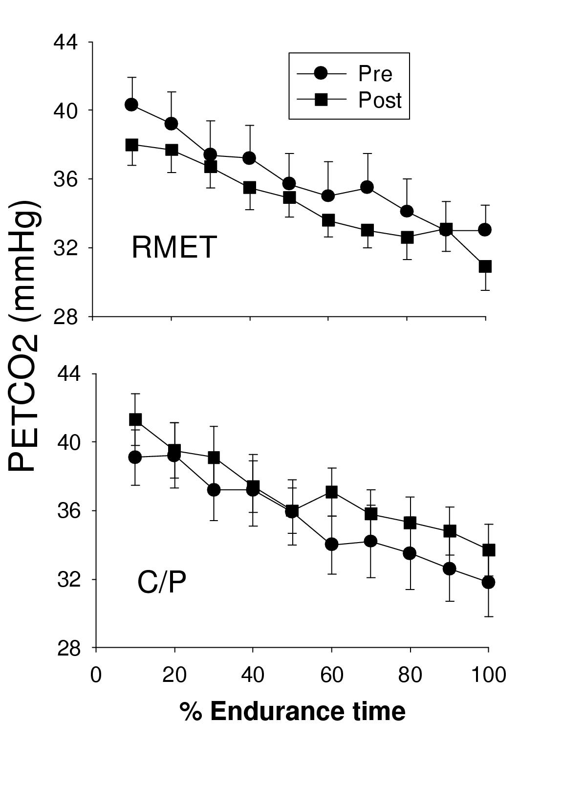 https://static-content.springer.com/image/art%3A10.1186%2F1472-6793-4-9/MediaObjects/12899_2003_Article_57_Fig5_HTML.jpg