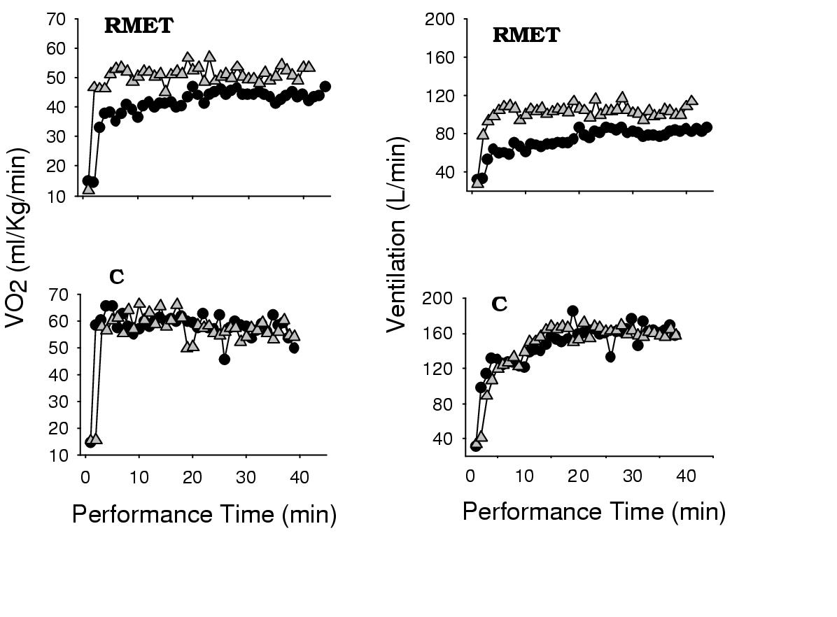 https://static-content.springer.com/image/art%3A10.1186%2F1472-6793-4-9/MediaObjects/12899_2003_Article_57_Fig7_HTML.jpg