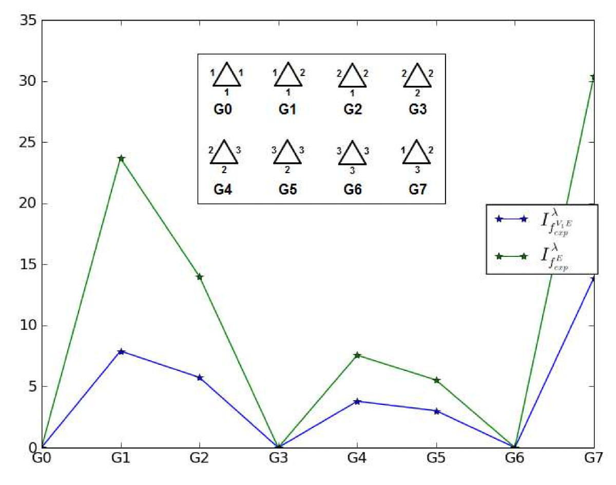 https://static-content.springer.com/image/art%3A10.1186%2F1472-6807-10-18/MediaObjects/12900_2009_Article_314_Fig4_HTML.jpg