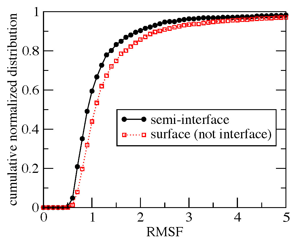 https://static-content.springer.com/image/art%3A10.1186%2F1472-6807-10-26/MediaObjects/12900_2010_Article_322_Fig3_HTML.jpg