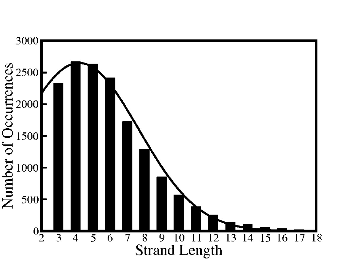 https://static-content.springer.com/image/art%3A10.1186%2F1472-6807-10-29/MediaObjects/12900_2010_Article_325_Fig1_HTML.jpg