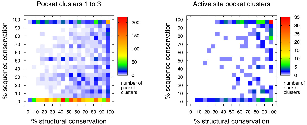 https://static-content.springer.com/image/art%3A10.1186%2F1472-6807-10-9/MediaObjects/12900_2010_Article_305_Fig2_HTML.jpg