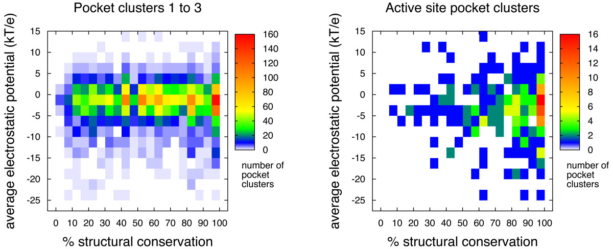 https://static-content.springer.com/image/art%3A10.1186%2F1472-6807-10-9/MediaObjects/12900_2010_Article_305_Fig4_HTML.jpg