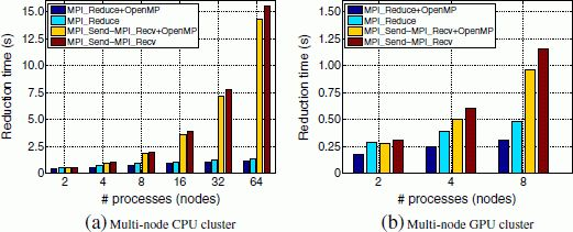 https://static-content.springer.com/image/art%3A10.1186%2F1472-6807-13-25/MediaObjects/12900_2013_Article_497_Fig5_HTML.jpg