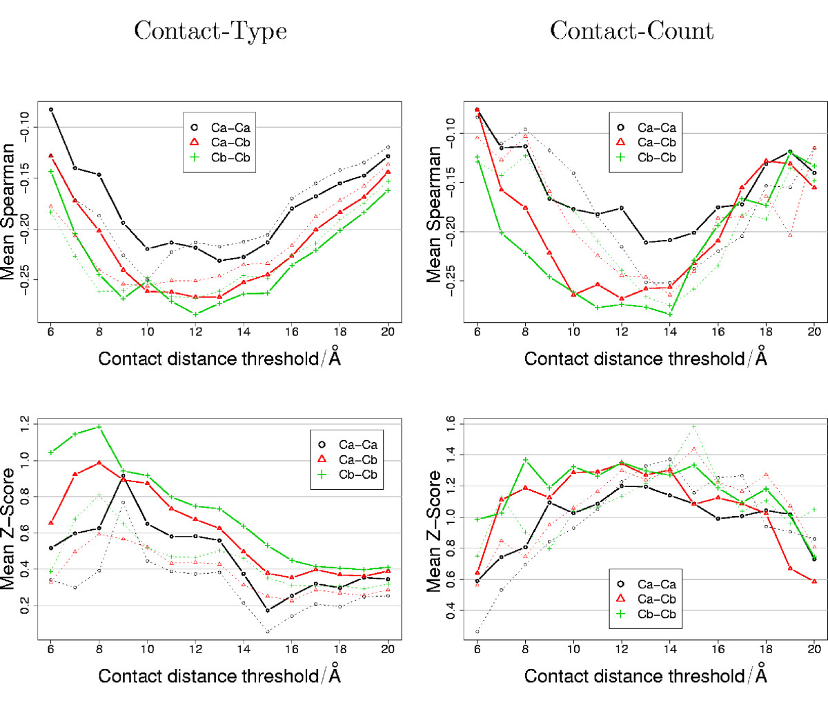 https://static-content.springer.com/image/art%3A10.1186%2F1472-6807-8-53/MediaObjects/12900_2008_Article_218_Fig4_HTML.jpg