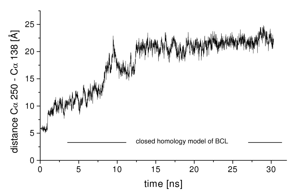 https://static-content.springer.com/image/art%3A10.1186%2F1472-6807-9-38/MediaObjects/12900_2008_Article_258_Fig6_HTML.jpg
