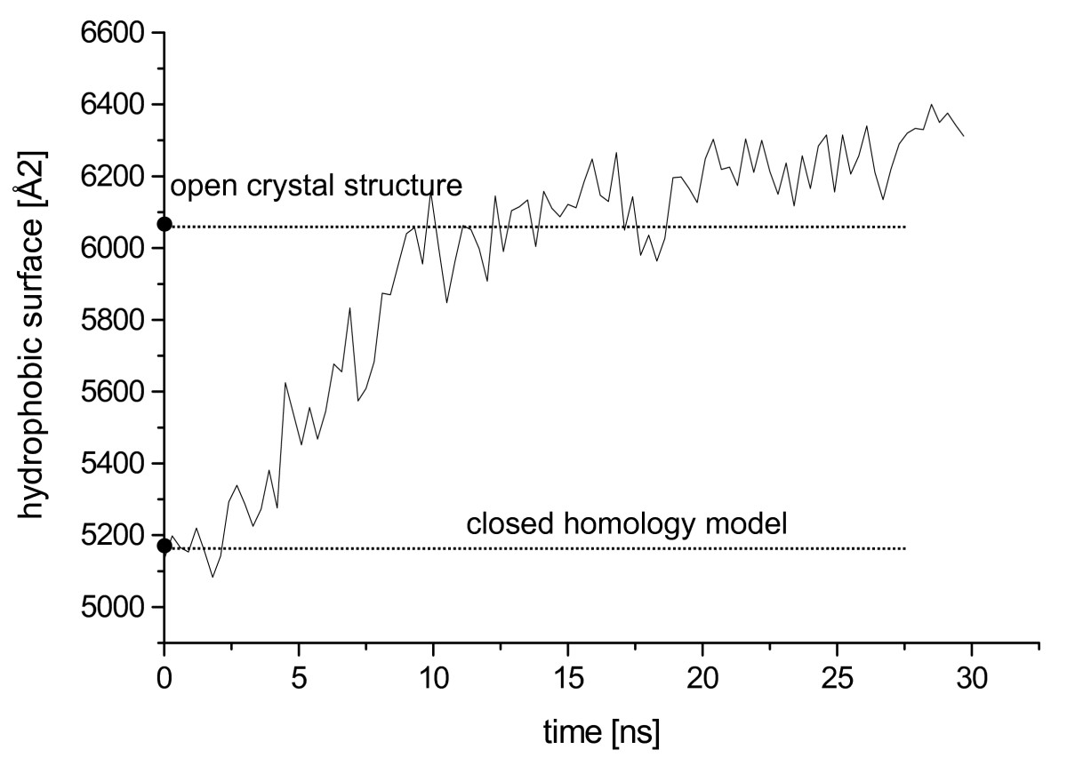 https://static-content.springer.com/image/art%3A10.1186%2F1472-6807-9-38/MediaObjects/12900_2008_Article_258_Fig9_HTML.jpg