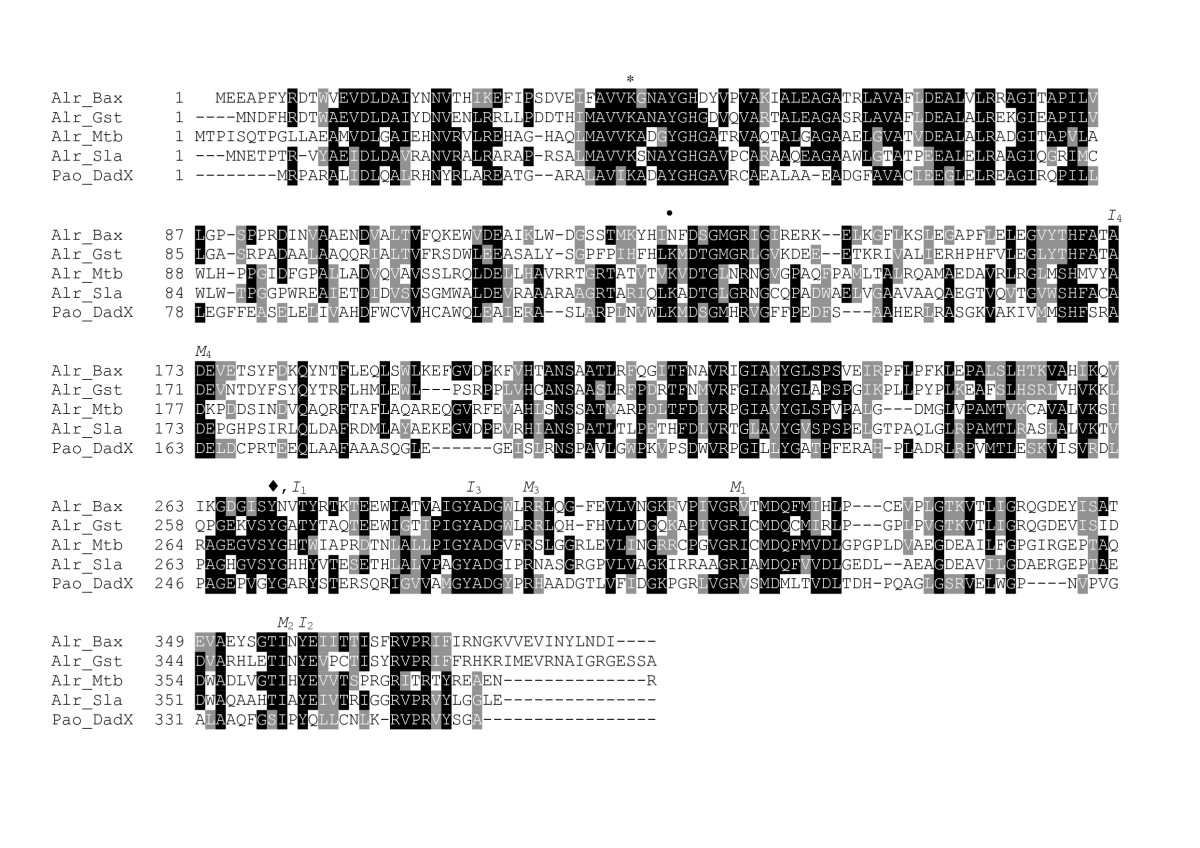 https://static-content.springer.com/image/art%3A10.1186%2F1472-6807-9-53/MediaObjects/12900_2009_Article_273_Fig1_HTML.jpg