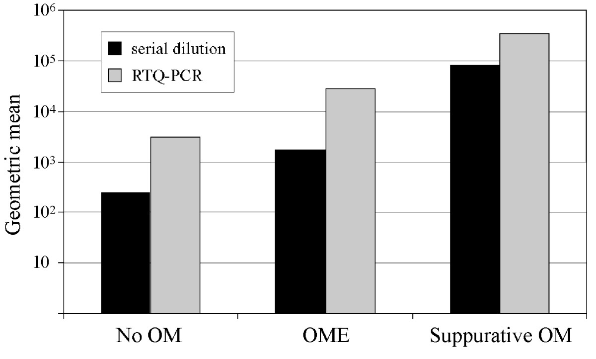 https://static-content.springer.com/image/art%3A10.1186%2F1472-6815-6-10/MediaObjects/12901_2005_Article_30_Fig4_HTML.jpg