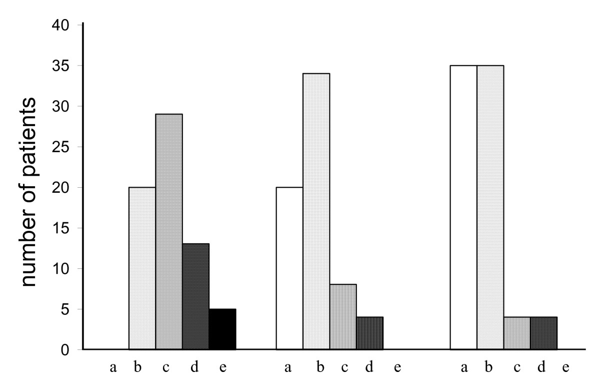https://static-content.springer.com/image/art%3A10.1186%2F1472-6815-8-4/MediaObjects/12901_2008_Article_45_Fig1_HTML.jpg