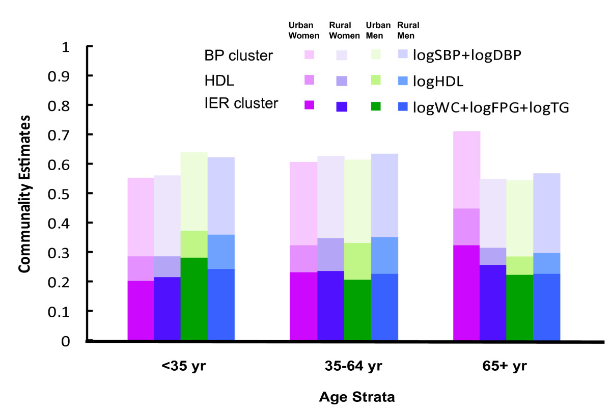 https://static-content.springer.com/image/art%3A10.1186%2F1472-6823-10-11/MediaObjects/12902_2009_Article_92_Fig3_HTML.jpg