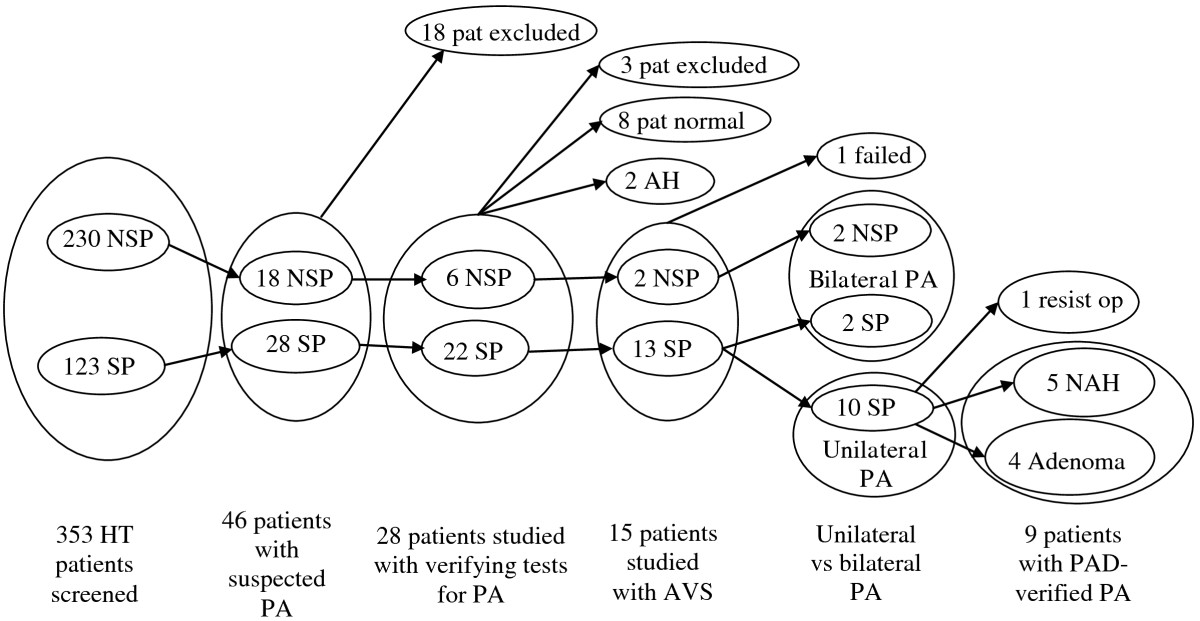 https://static-content.springer.com/image/art%3A10.1186%2F1472-6823-12-17/MediaObjects/12902_2011_Article_141_Fig1_HTML.jpg