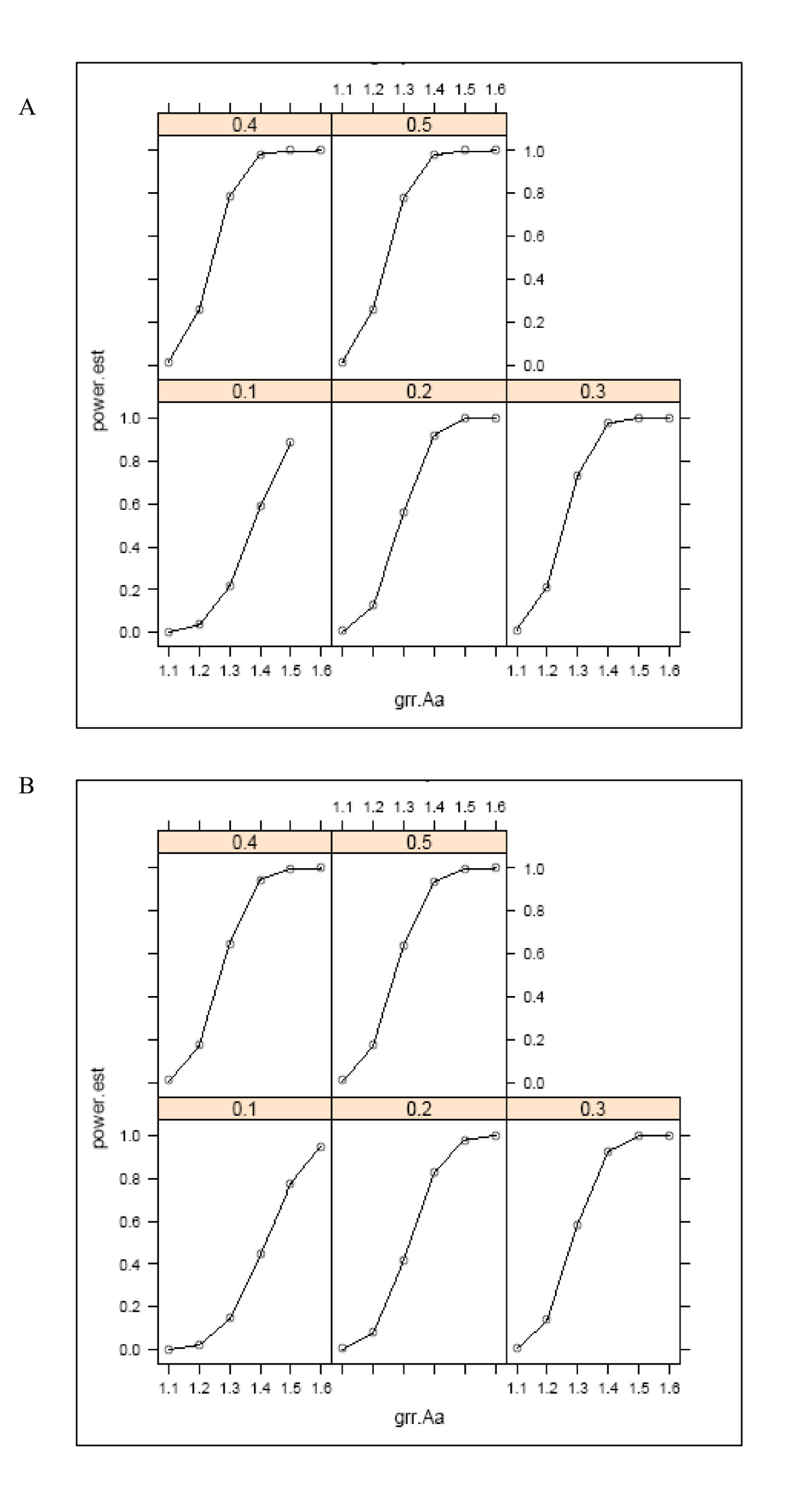 https://static-content.springer.com/image/art%3A10.1186%2F1472-6831-8-18/MediaObjects/12903_2008_Article_93_Fig1_HTML.jpg