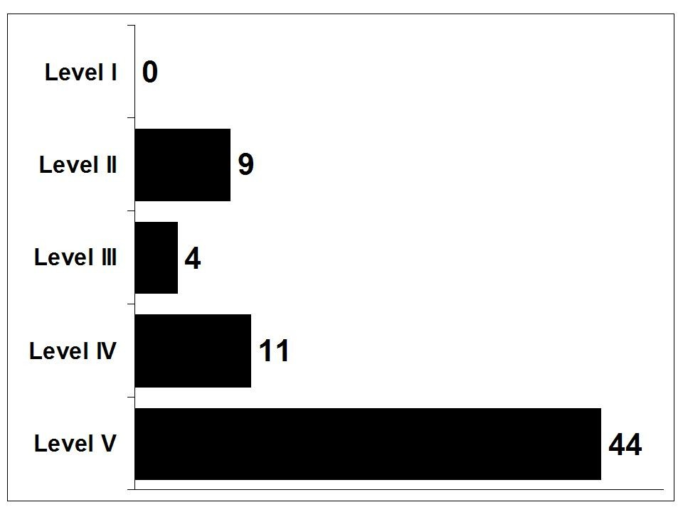 https://static-content.springer.com/image/art%3A10.1186%2F1472-6831-8-22/MediaObjects/12903_2008_Article_97_Fig4_HTML.jpg