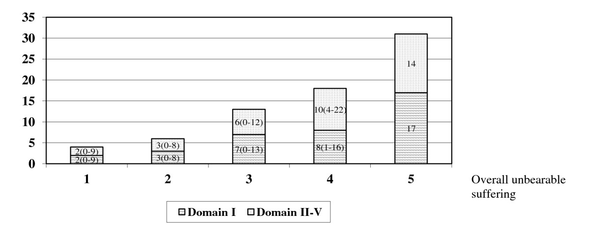 https://static-content.springer.com/image/art%3A10.1186%2F1472-684X-11-12/MediaObjects/12904_2012_Article_126_Fig1_HTML.jpg