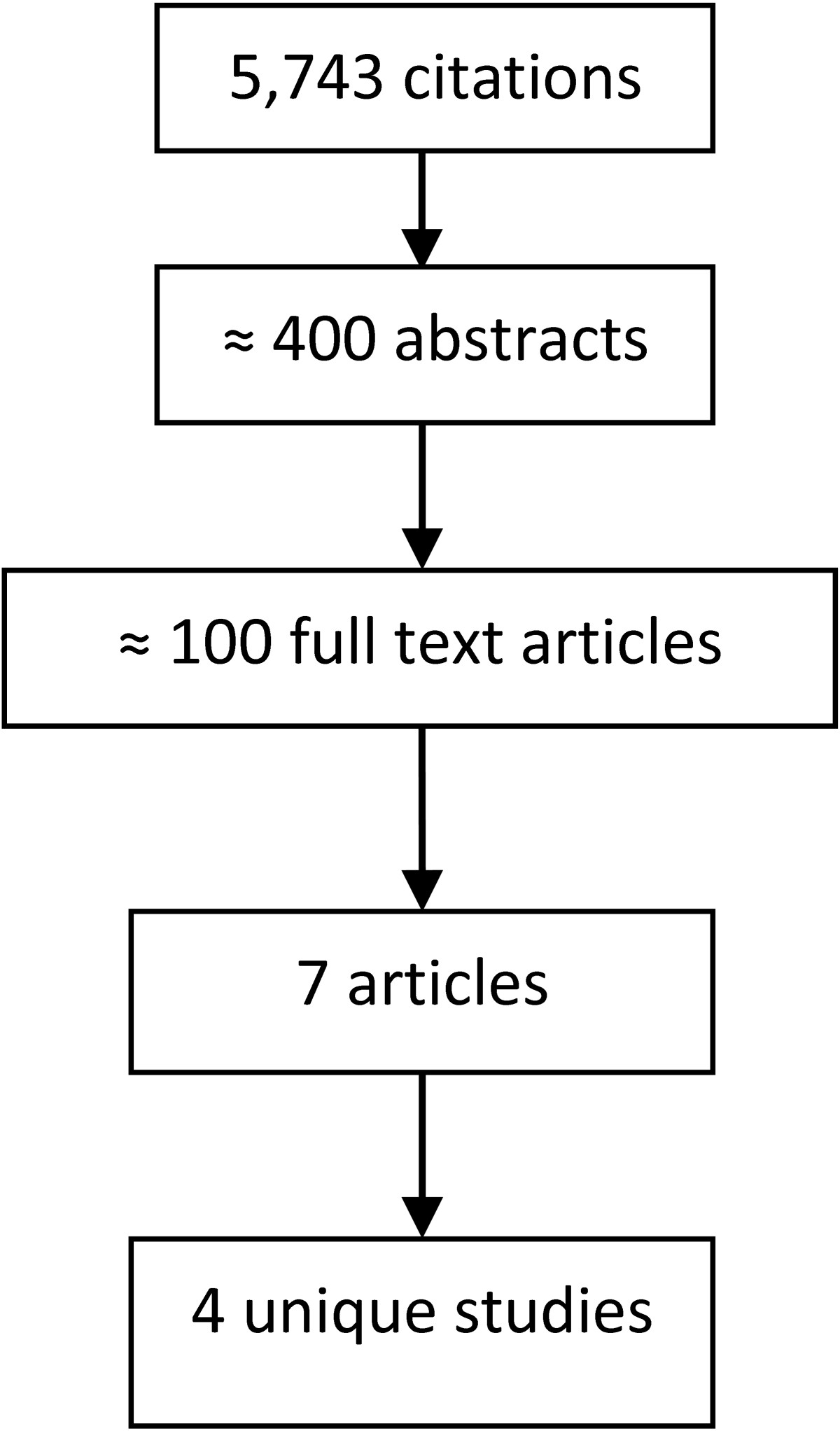https://static-content.springer.com/image/art%3A10.1186%2F1472-684X-12-40/MediaObjects/12904_2013_Article_180_Fig1_HTML.jpg