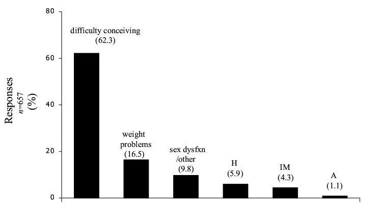 https://static-content.springer.com/image/art%3A10.1186%2F1472-6874-1-3/MediaObjects/12905_2001_Article_3_Fig2_HTML.jpg