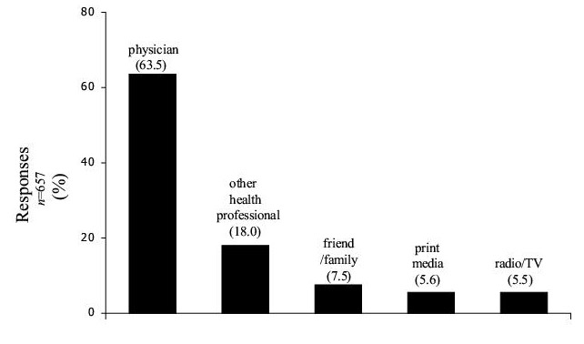 https://static-content.springer.com/image/art%3A10.1186%2F1472-6874-1-3/MediaObjects/12905_2001_Article_3_Fig4_HTML.jpg